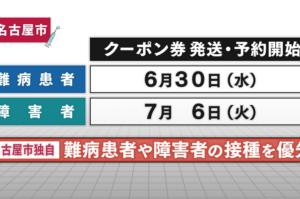 新型コロナウィルスワクチン(名古屋市)